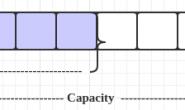 Redis(二) 数据类型操作指令以及对应的RedisTemplate方法
