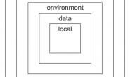 postman使用教程3-全局Global)变量和环境(Environment)变量的使用