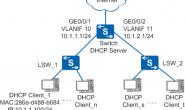网络拓扑实例之交换机基于接口地址池作为DHCP服务器(六)