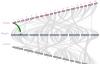 生物信息-McScan(Python-jcvi)共线性画图