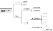 【转载】大数据OLAP系统–开源组件方案对比