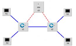 OpenFlow协议分析实践