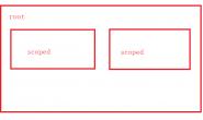 重新整理 .net core 实践篇————依赖注入应用[二]