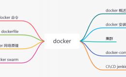 docker 应用篇————docker开篇[一]