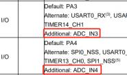 GD32F330 | ADC实例 基于DMA方式