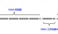分布式雪花算法获取id