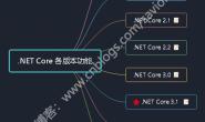 .NET平台系列8 .NET Core 各版本新功能