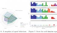 Behaviour Suite for Reinforcement Learning(bsuite)