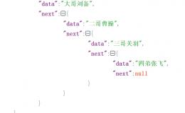 用非指针的方式来理解单向链表(用json数据的方式来理解java单向链表)