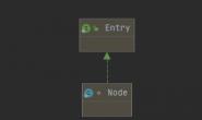 Java源码分析:Guava之不可变集合ImmutableMap的源码分析