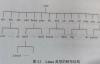二、Linux文件系统结构