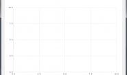 学习Qt Charts – 实时曲线