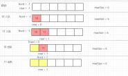 Java 内功修炼 之 数据结构与算法(一)