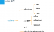Flannel和Calico网络插件工作流程对比