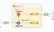 RabbitMQ-TTL-死信队列_DLX