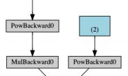 [源码解析]深度学习利器之自动微分(3) — 示例解读