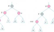 面试可能遇到的关联式容器(map、set等)相关问题