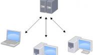 Git 系列教程(1)- Git 简介