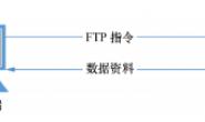 自学linux——18.FTP服务器的搭建