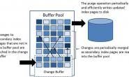 InnoDB 中的缓冲池(Buffer Pool)