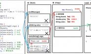 Java程序运行内存机制