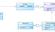 14.java设计模式之命令模式