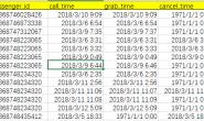 SQL练习——2020滴滴面试题