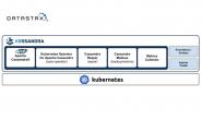 K8ssandra——专为Kubernetes云原生数据而生