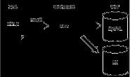 从零开始搞监控系统(1)——SDK