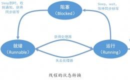 浅谈 Java线程状态转换及控制