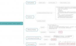 Spark SQL解析查询parquet格式Hive表获取分区字段和查询条件