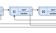 138. 复制带随机指针的链表_链表本地输入运行的问题
