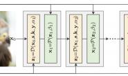Deep Unfolding Network for Image Super-Resolution 论文解读