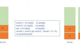 """算法~简单的计算器(验证数学表达式是否合法~""""状态机思想"""")"""