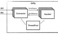 比较:Jetty架构特点之Connector组件