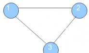 图论算法(2)