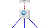 2021 SDN实验5:开源控制器实践——POX