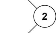 #94. 二叉树的中序遍历