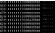 实验1 8086汇编指令编码和调试