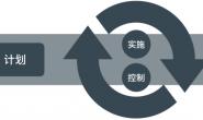 新晋总监生存指南四——项目执行指南,如何挽救混乱的项目