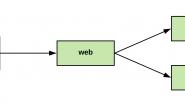 Emoji.voto,Linkerd 服务网格(service mesh)的示例应用程序
