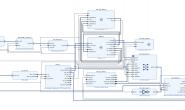 PCIE_DMA实例五:基于XILINX XDMA的PCIE高速采集卡