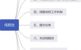 【多线程】Android多线程学习笔记——线程池