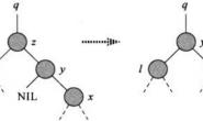 数据结构 红黑树三