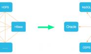 数据同步Datax与Datax_web的部署以及使用说明
