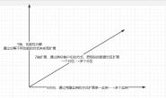 微服务架构设计模式概述