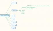 想买保时捷的运维李先生学Java性能之 运行时数据区域