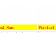 通过Python实现对SQL Server 数据文件大小的监控告警