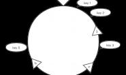 Golang 实现 Redis(7): Redis 集群与一致性 Hash