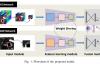论文学习笔记 – Classifification of Hyperspectral and LiDAR Data Using Coupled CNNs
